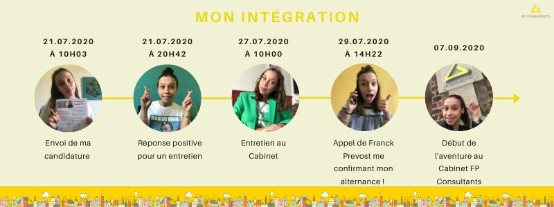 Mon intégration au sein du cabinet fp consultants - Pauline Maniez