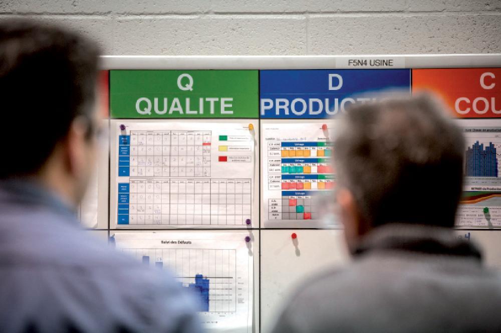 Système de décision et management de la performance